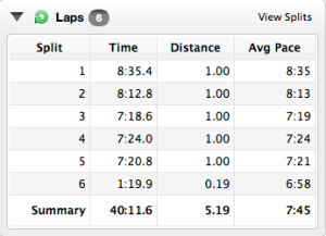 Splits for Recovery Run