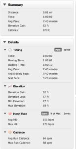 Data for 9 mile run after the 5K