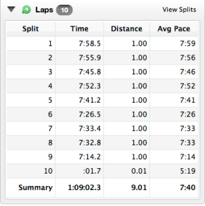 Splits on 9 mile run after the 5K