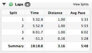 5K Race Splits